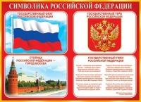 Открытка плакат Символика Российской Федерации (РФ) 0-02-233А